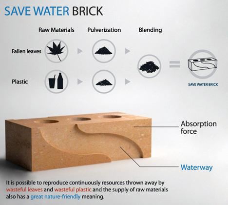 savewater2
